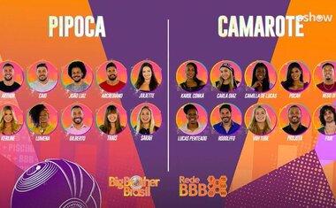 BBB21: votação dará imunidade a seis participantes antes mesmo da estreia do programa; saiba tudo!