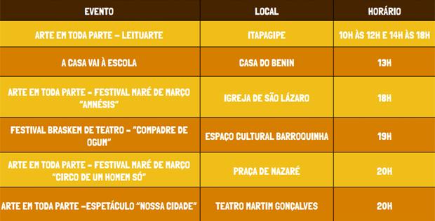 programação do aniversário de Salvador 2015